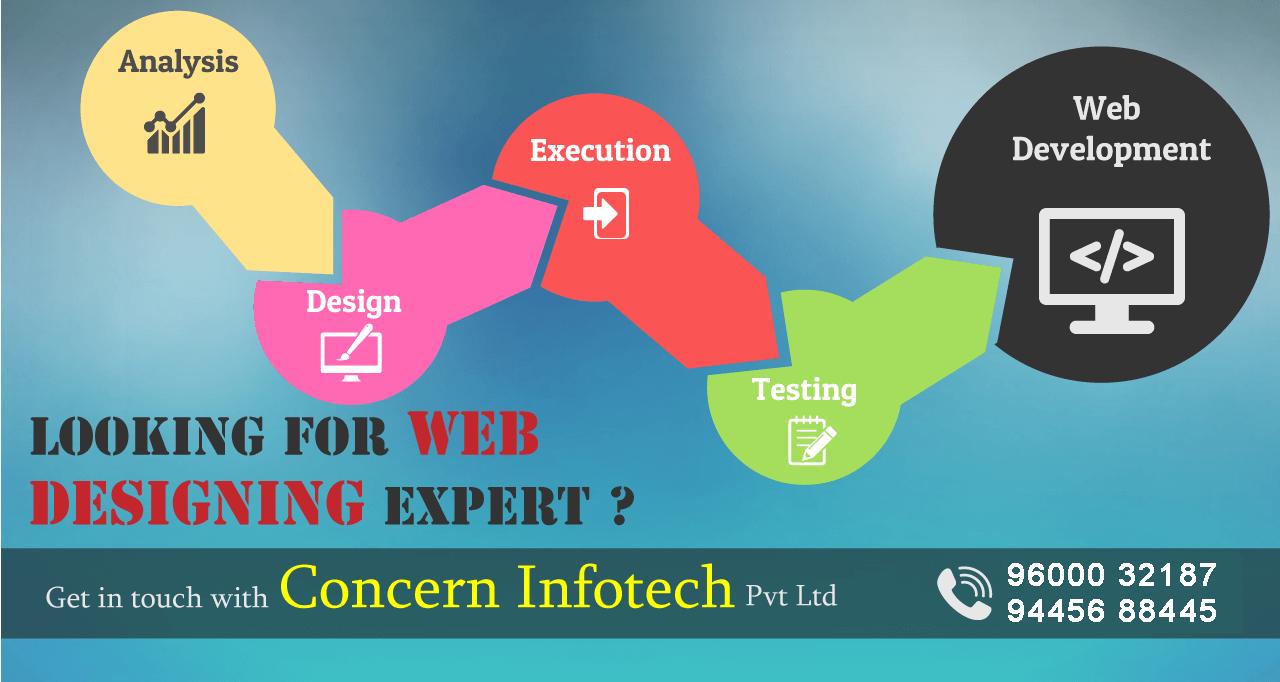 Web Development Company Chennai, Best Website Developers